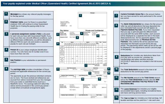 payslip-explained under Medical officer